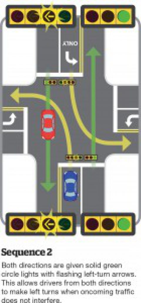 Another Update on Flashing Yellow Arrows – 8/19/14